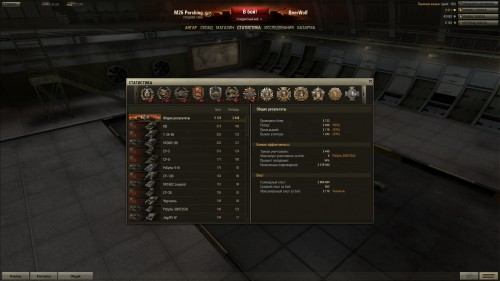 World of Tanks статистика BeerWolf