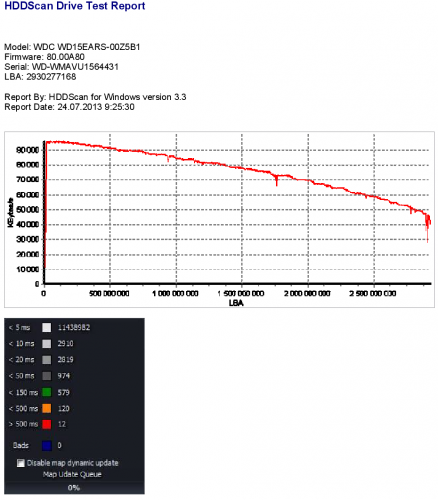 WDC WD15EARS-00Z5B1-WD-WMAVU1564431-TEST